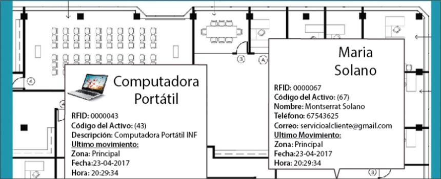Three Rivers Software desarrolló plataforma en tecnología UHF RFID